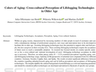 Offermann-van Heek, J., Wilkowska, W., & Ziefle, M. (2020). Colors of Aging: Cross-cultural Perception of Lifelogging Technologies in Older Age. In ICT4AWE (pp. 38-49).